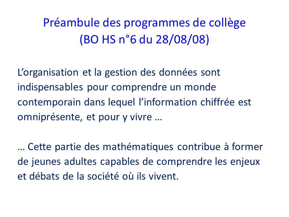 Préambule des programmes de collège (BO HS n°6 du 28/08/08) Lorganisation et la gestion des données sont indispensables pour comprendre un monde conte