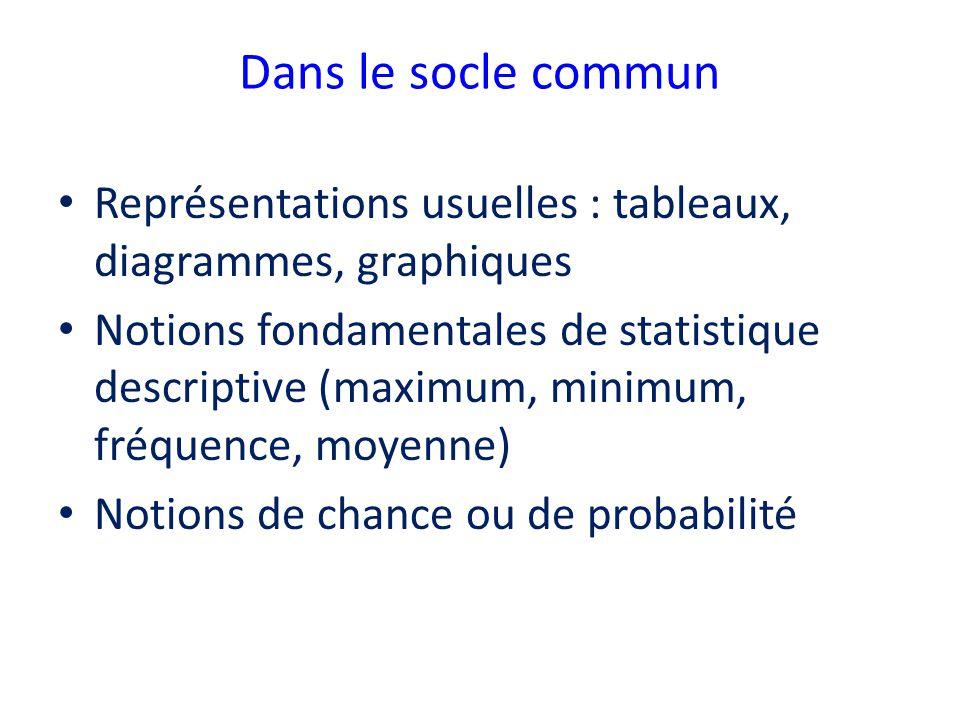 Dans le socle commun Représentations usuelles : tableaux, diagrammes, graphiques Notions fondamentales de statistique descriptive (maximum, minimum, f