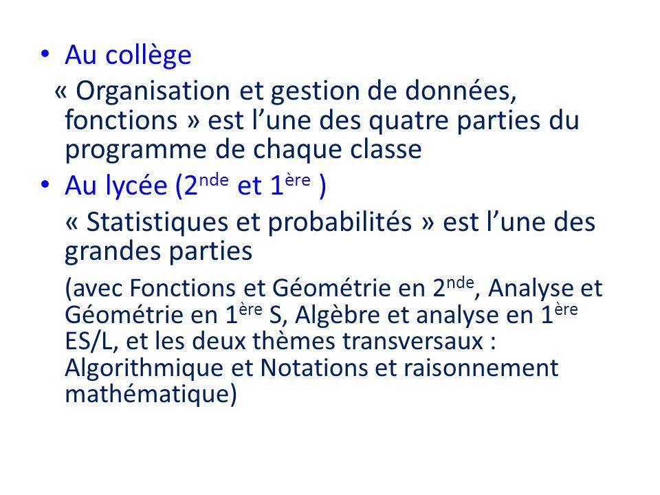 Au collège « Organisation et gestion de données, fonctions » est lune des quatre parties du programme de chaque classe Au lycée (2 nde et 1 ère ) « St