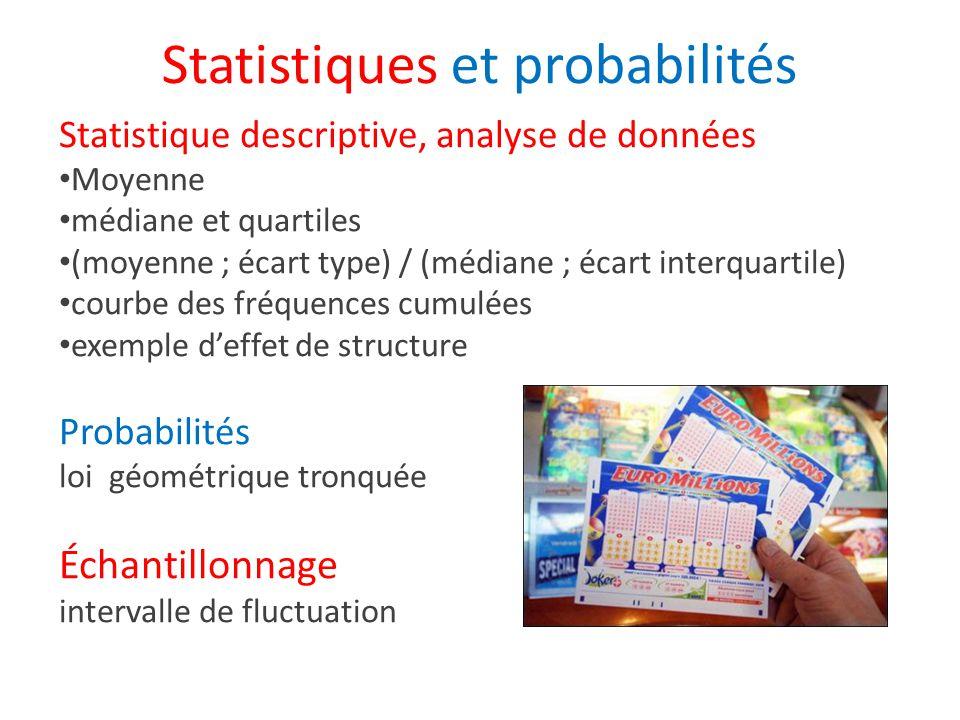 (moyenne ; écart type)/(médiane ; écart interquartile) Théorie : La moyenne (arithmétique) minimise la somme des carrés des distances à chacun des termes de la série http://euler.ac-versailles.fr/wm3/pi2/moyenne/arithmetique1.jsphttp://euler.ac-versailles.fr/wm3/pi2/moyenne/arithmetique1.jsp (fiche 69) La médiane minimise la somme des distances à chacun des termes de la série http://euler.ac-versailles.fr/wm3/pi2/mediane/mediane4.jsp http://euler.ac-versailles.fr/wm3/pi2/mediane/mediane4.jsp (fiche 59)