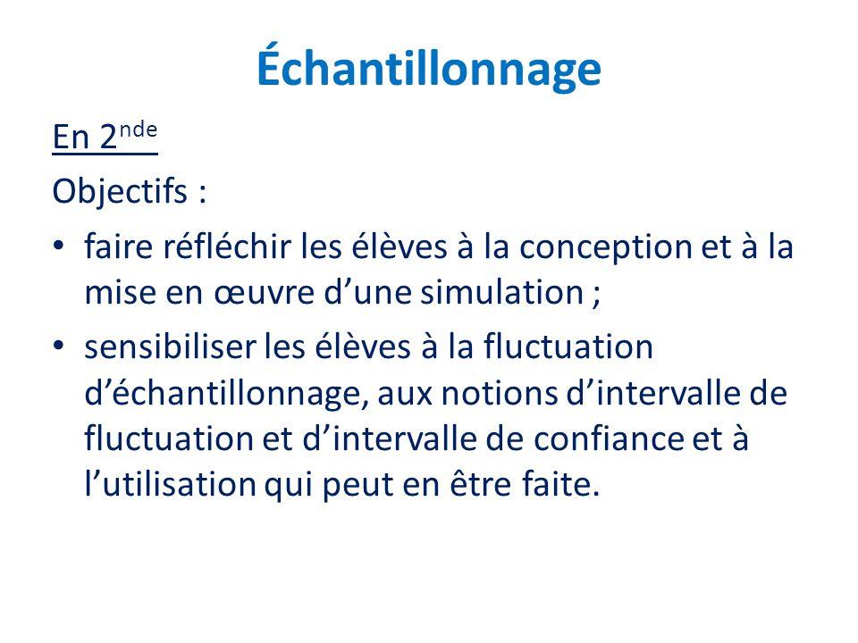 Échantillonnage En 2 nde Objectifs : faire réfléchir les élèves à la conception et à la mise en œuvre dune simulation ; sensibiliser les élèves à la f