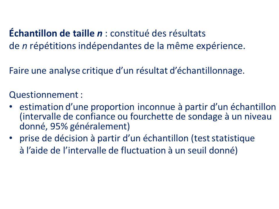 Échantillon de taille n : constitué des résultats de n répétitions indépendantes de la même expérience. Faire une analyse critique dun résultat déchan