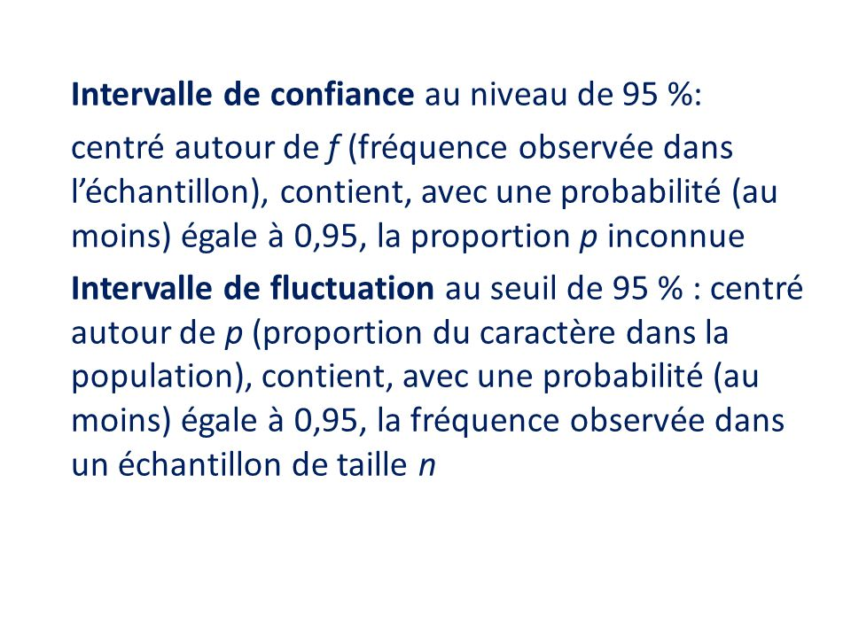 Intervalle de confiance au niveau de 95 %: centré autour de f (fréquence observée dans léchantillon), contient, avec une probabilité (au moins) égale