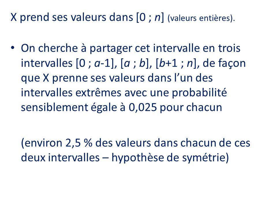 X prend ses valeurs dans [0 ; n] (valeurs entières). On cherche à partager cet intervalle en trois intervalles [0 ; a-1], [a ; b], [b+1 ; n], de façon