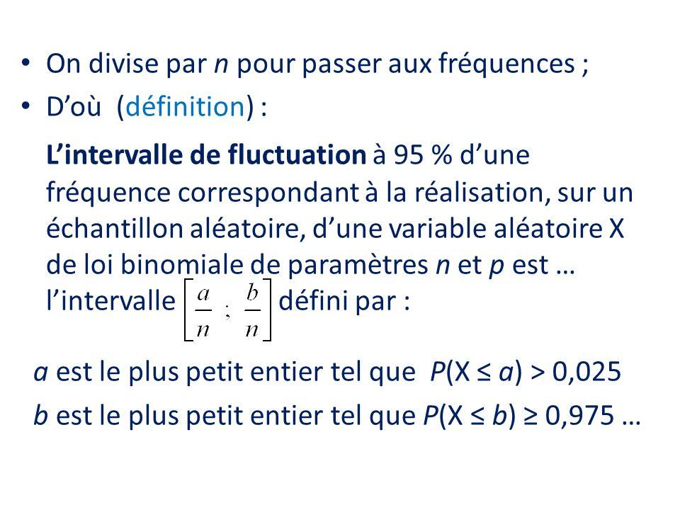 On divise par n pour passer aux fréquences ; Doù (définition) : Lintervalle de fluctuation à 95 % dune fréquence correspondant à la réalisation, sur u