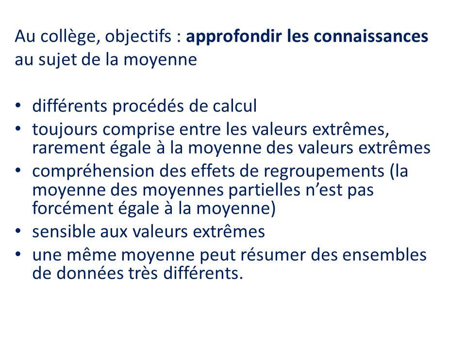 Au collège, objectifs : approfondir les connaissances au sujet de la moyenne différents procédés de calcul toujours comprise entre les valeurs extrême