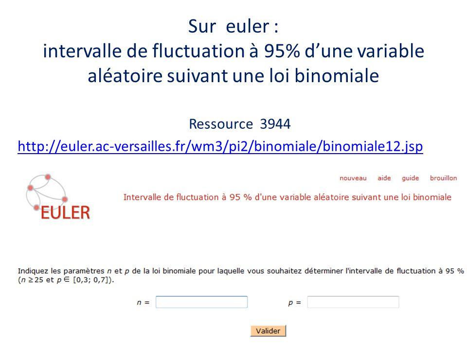 Sur euler : intervalle de fluctuation à 95% dune variable aléatoire suivant une loi binomiale Ressource 3944 http://euler.ac-versailles.fr/wm3/pi2/bin