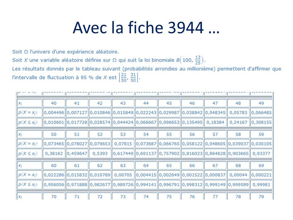 Avec la fiche 3944 …