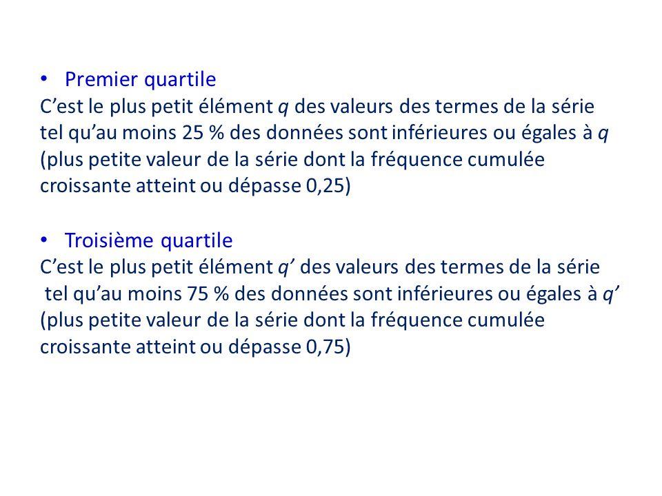 Premier quartile Cest le plus petit élément q des valeurs des termes de la série tel quau moins 25 % des données sont inférieures ou égales à q (plus