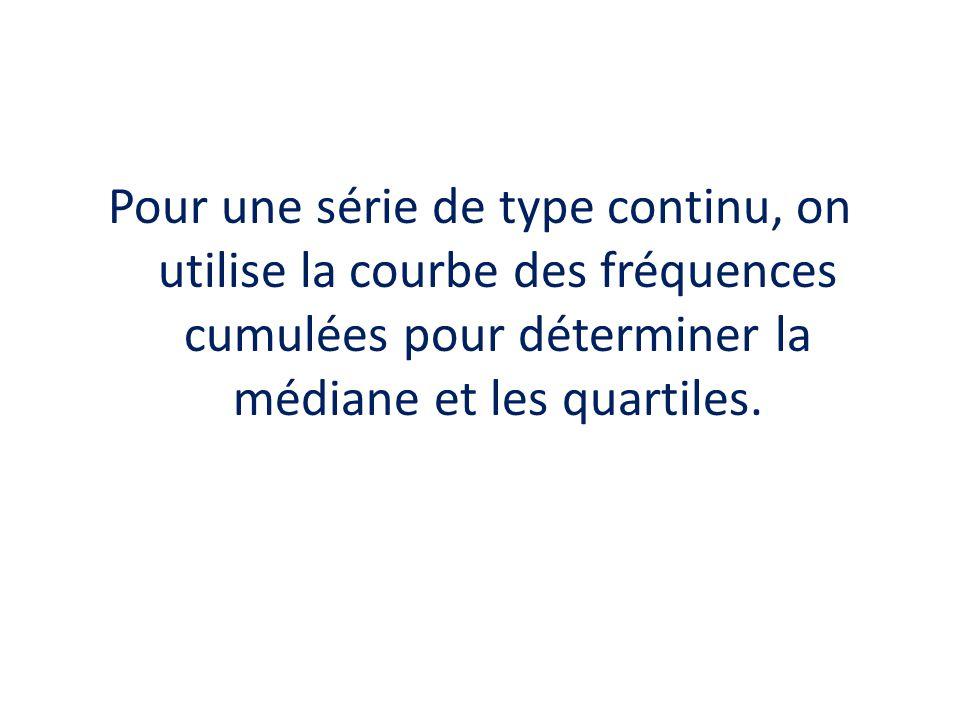 Sur euler : intervalle de fluctuation à 95% dune variable aléatoire suivant une loi binomiale Ressource 3944 http://euler.ac-versailles.fr/wm3/pi2/binomiale/binomiale12.jsp