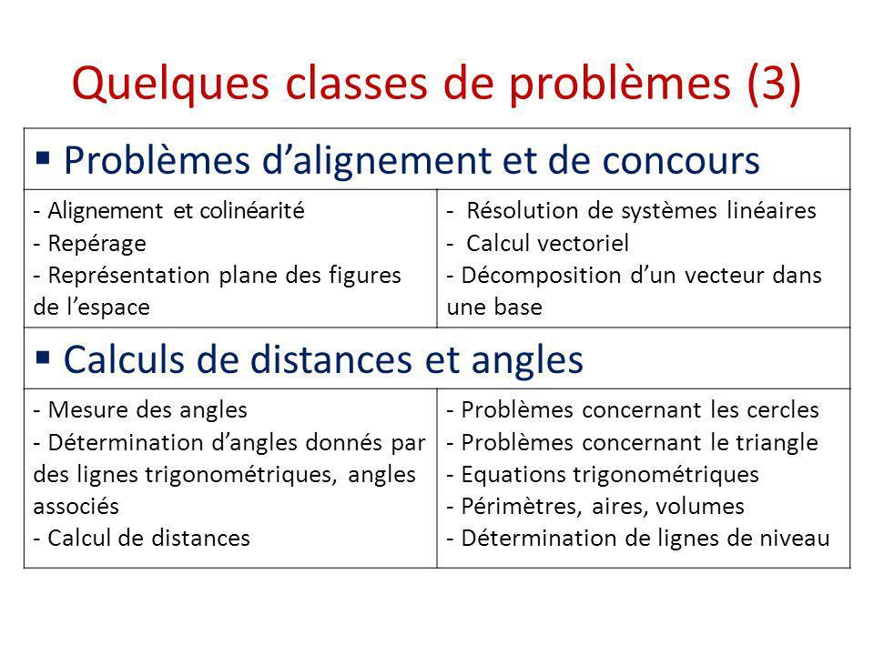 Quelques classes de problèmes (4) Problèmes de dénombrement - Dénombrement des éléments dun ensemble - Dénombrement des éléments dun produit cartésien - Dénombrement à laide darbres - Dénombrement à laide de graphes Prise de décision en situation incertaine - Espérance mathématique - Echantillonnage - Comparaison de séries statistiques