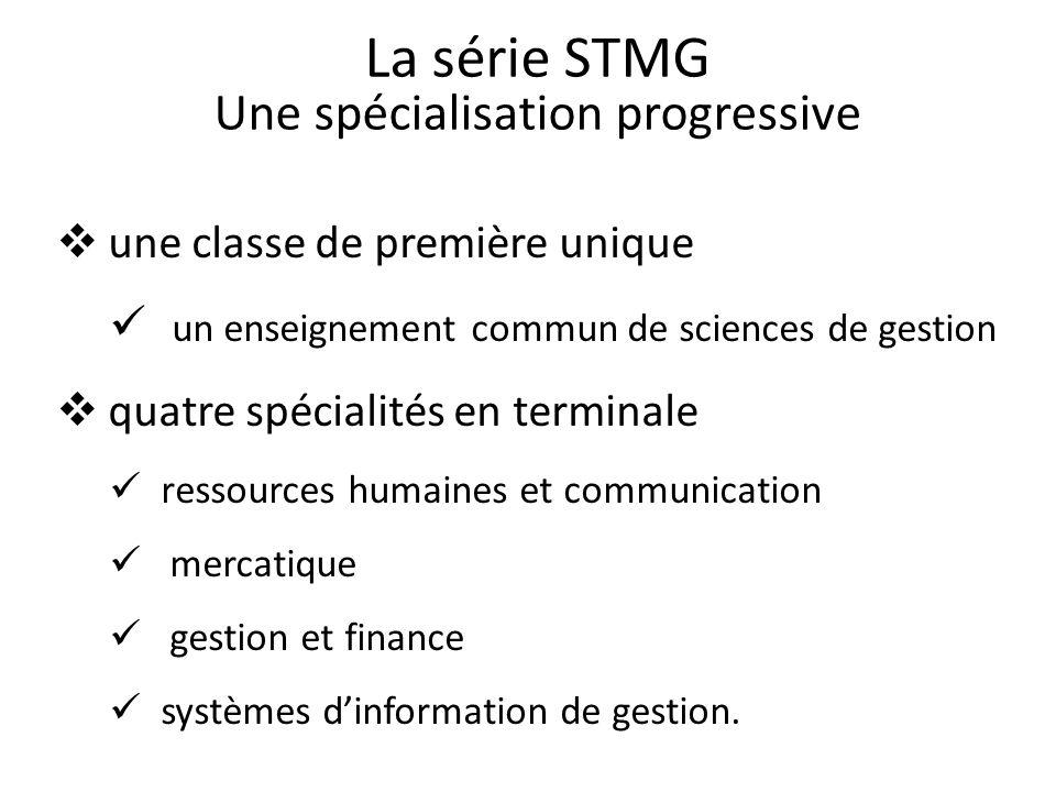 une classe de première unique un enseignement commun de sciences de gestion quatre spécialités en terminale ressources humaines et communication mercatique gestion et finance systèmes dinformation de gestion.