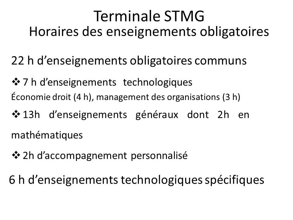 Terminale STMG Horaires des enseignements obligatoires 22 h denseignements obligatoires communs 7 h denseignements technologiques Économie droit (4 h)