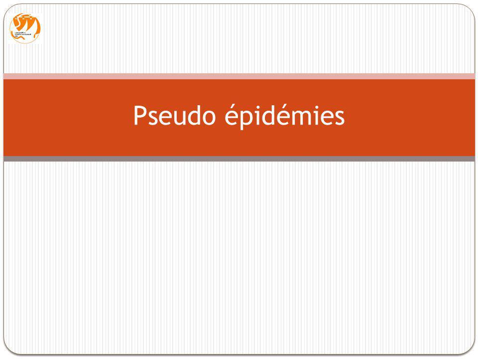 Recherche bibliographique B Lejeune Congrès HDF - 2010 2 1- Infections associées aux soins + epidémies+microbilogie + 2000-2010 +Homme+anglais ou français 2 - Infections associées aux soins+ pseudoepidémies +microbilogie+ 2000-2010 + Homme + anglais ou français Medline, Pubmed