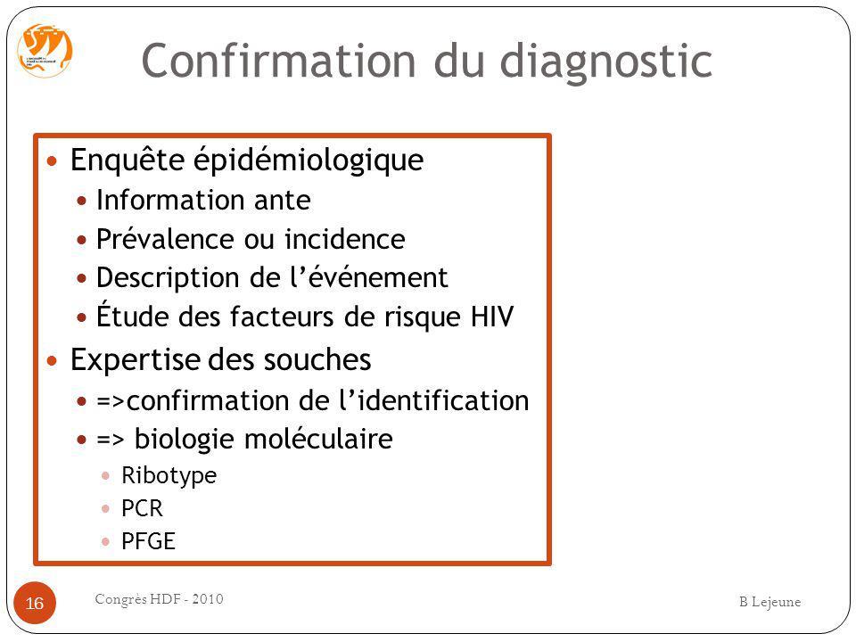 Confirmation du diagnostic Enquête épidémiologique Information ante Prévalence ou incidence Description de lévénement Étude des facteurs de risque HIV