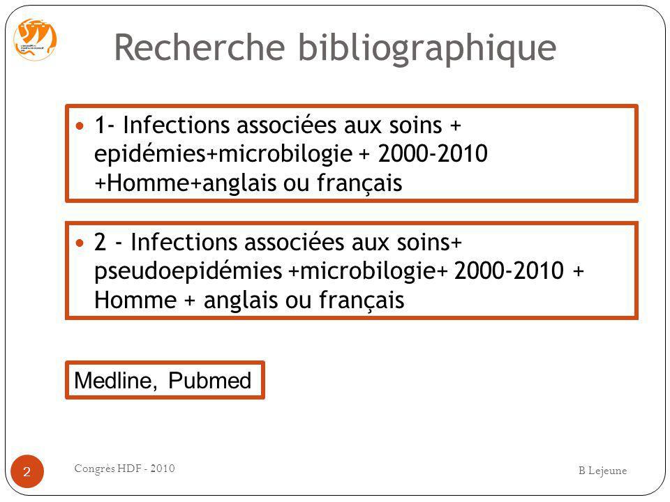 Recherche bibliographique B Lejeune Congrès HDF - 2010 2 1- Infections associées aux soins + epidémies+microbilogie + 2000-2010 +Homme+anglais ou fran