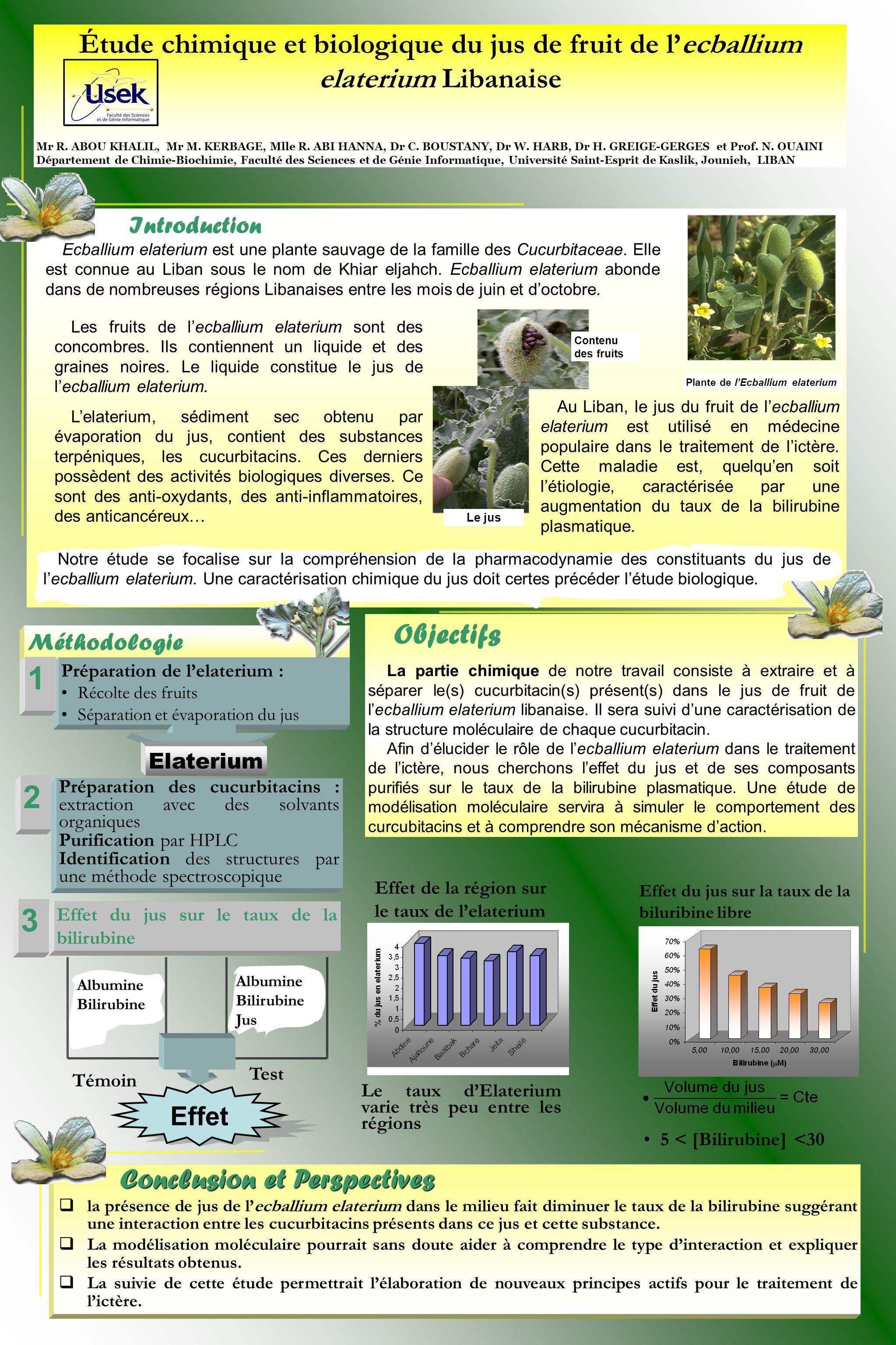 Étude chimique et biologique du jus de fruit de lecballium elaterium Libanaise Mr R. ABOU KHALIL, Mr M. KERBAGE, Mlle R. ABI HANNA, Dr C. BOUSTANY, Dr