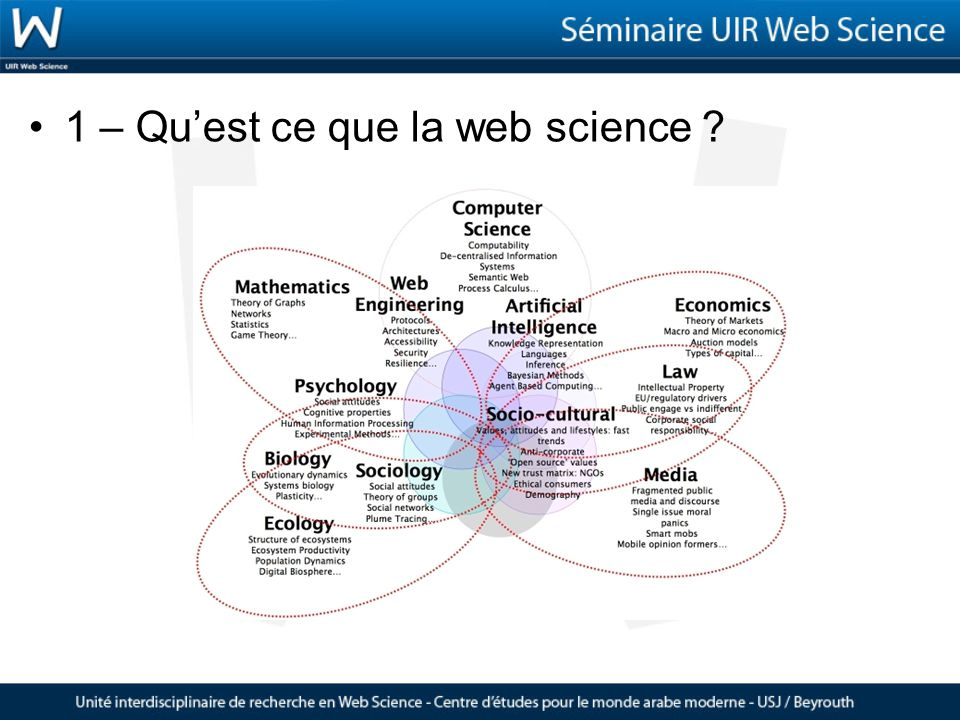 1 – Quest ce que la web science ?