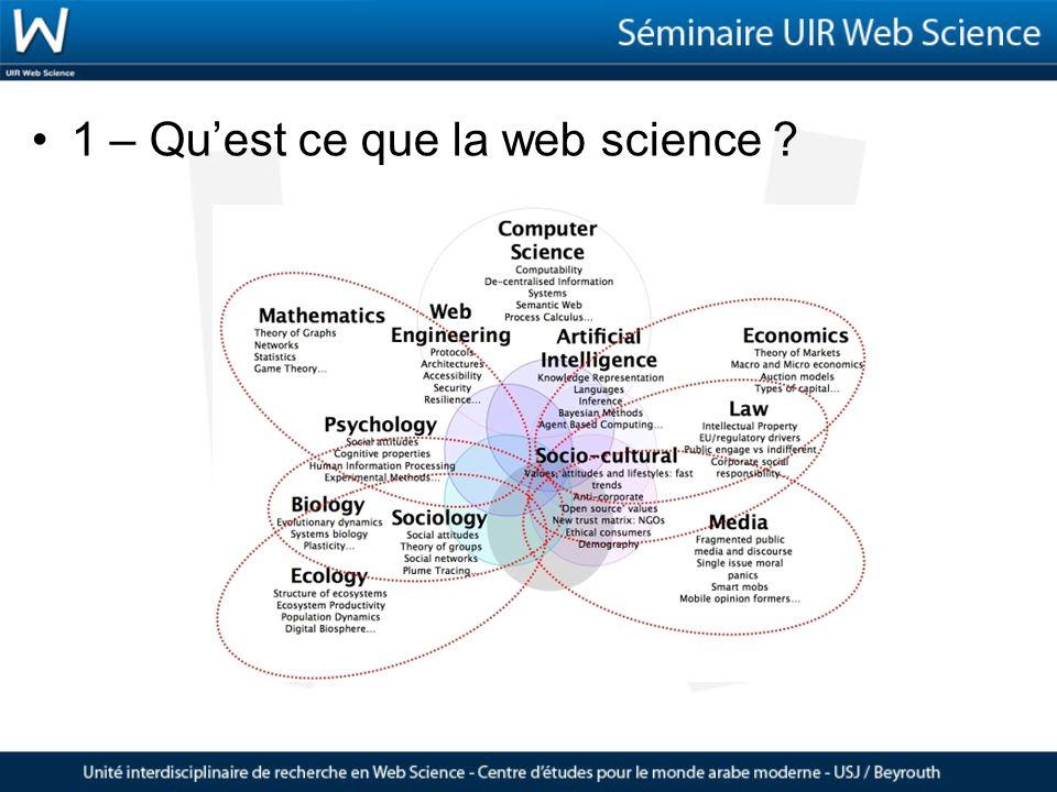 Une approche interdisciplinaire du Web Le web est une machine sociale Le web est une architecture en croissance Web Science : –Approche biologique + Approche analytique –Observation + Modélisation