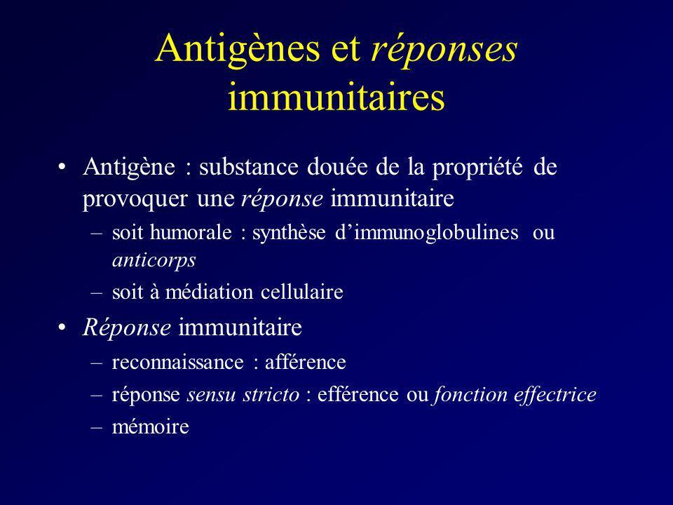 Antigènes et réponses immunitaires Antigène : substance douée de la propriété de provoquer une réponse immunitaire –soit humorale : synthèse dimmunogl