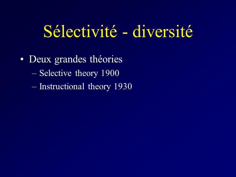 Sélectivité - diversité Deux grandes théories –Selective theory 1900 –Instructional theory 1930