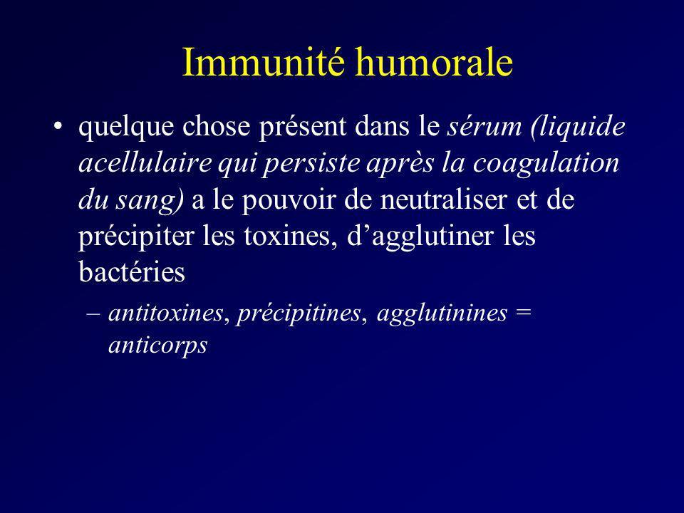 Immunité humorale quelque chose présent dans le sérum (liquide acellulaire qui persiste après la coagulation du sang) a le pouvoir de neutraliser et d