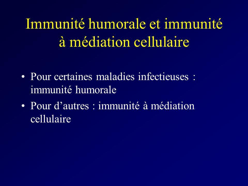 Immunité humorale et immunité à médiation cellulaire Pour certaines maladies infectieuses : immunité humorale Pour dautres : immunité à médiation cell