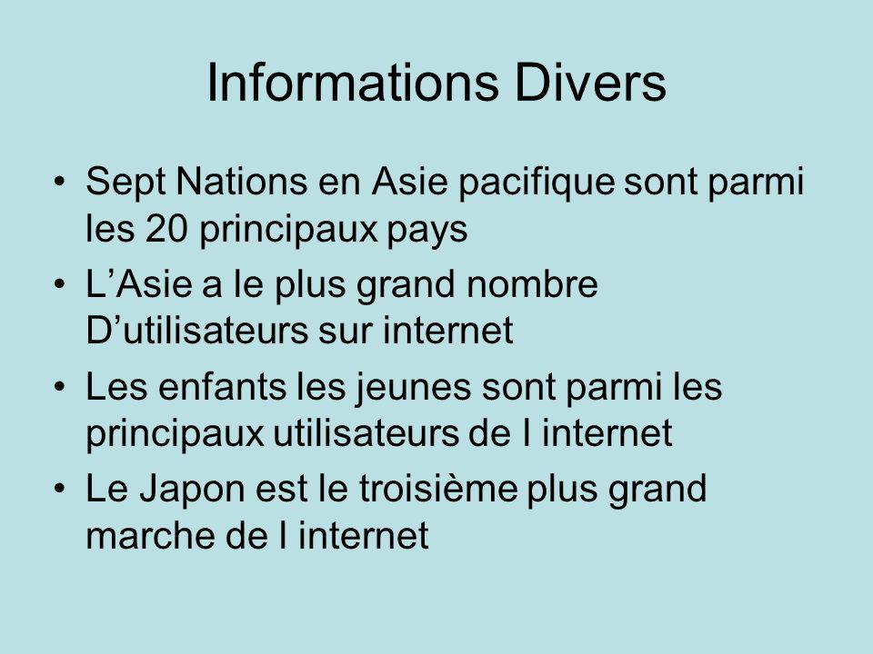 Informations Divers Sept Nations en Asie pacifique sont parmi les 20 principaux pays LAsie a le plus grand nombre Dutilisateurs sur internet Les enfants les jeunes sont parmi les principaux utilisateurs de l internet Le Japon est le troisième plus grand marche de l internet