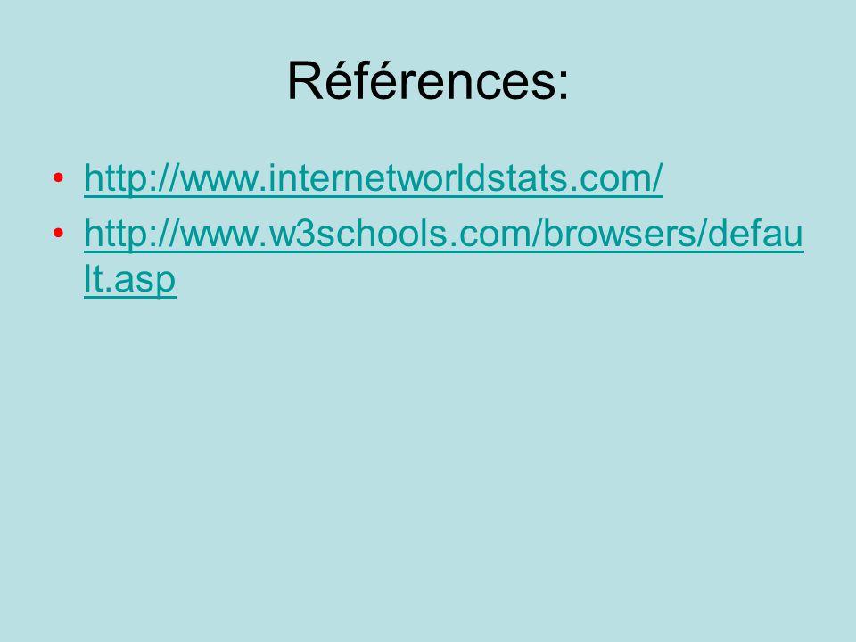 Références: http://www.internetworldstats.com/ http://www.w3schools.com/browsers/defau lt.asphttp://www.w3schools.com/browsers/defau lt.asp