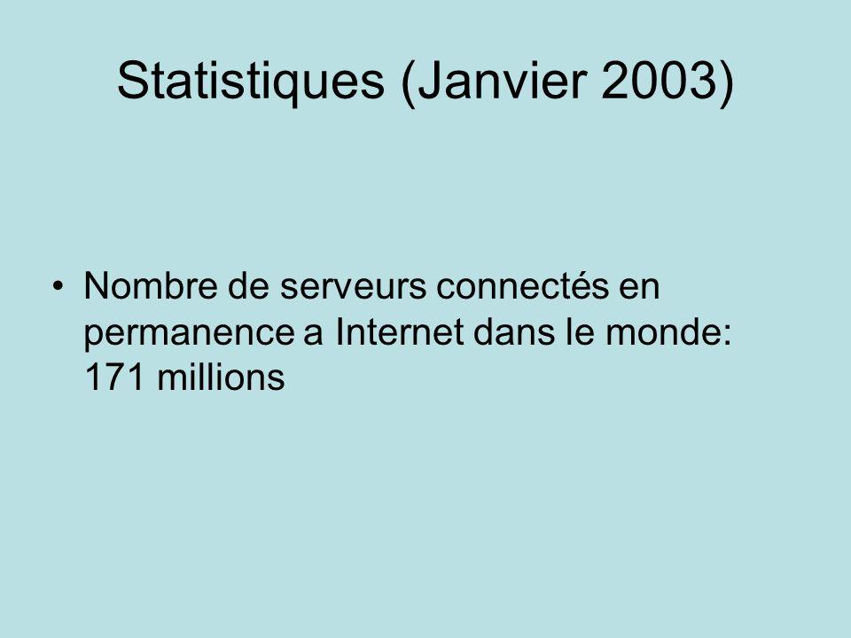 Statistiques (Janvier 2003) Population dinternautes: Dans le monde: 605 million Europe: 190 millions Asie/Pacifique: 187 millions USA/Canada: 182 millions Amérique latine: 33 millions Afrique: 6 millions Moyen-Orient : 5 millions