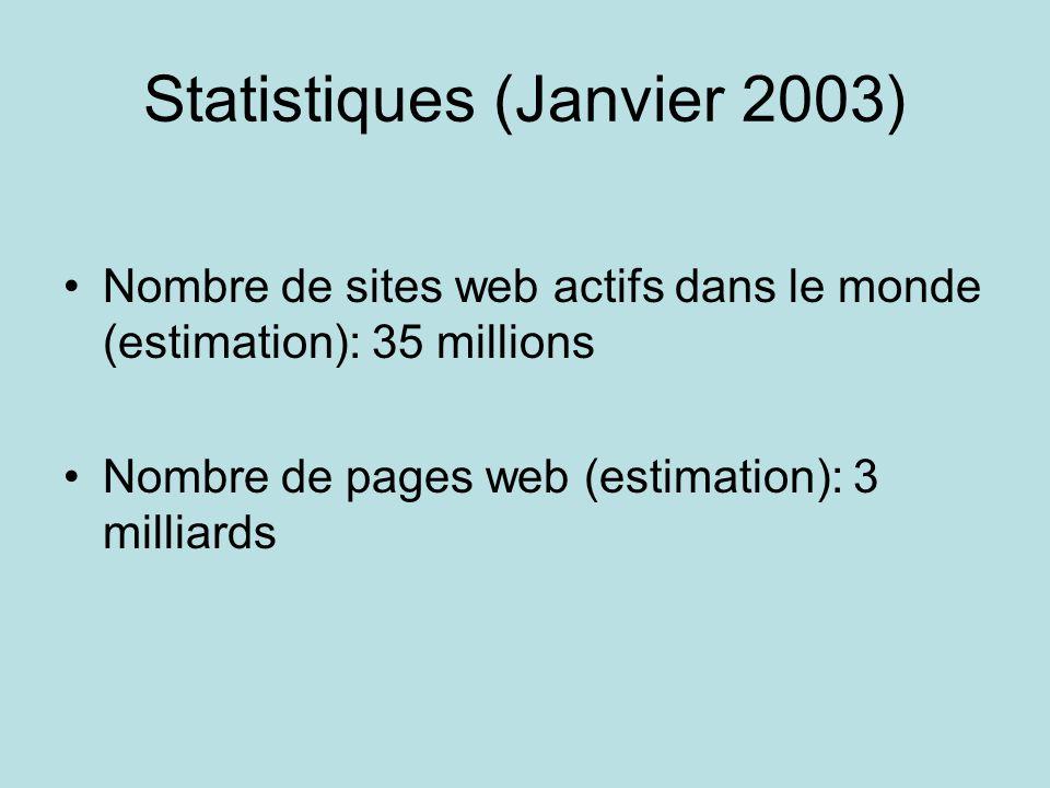 Nombres Dutilisateurs dInternet
