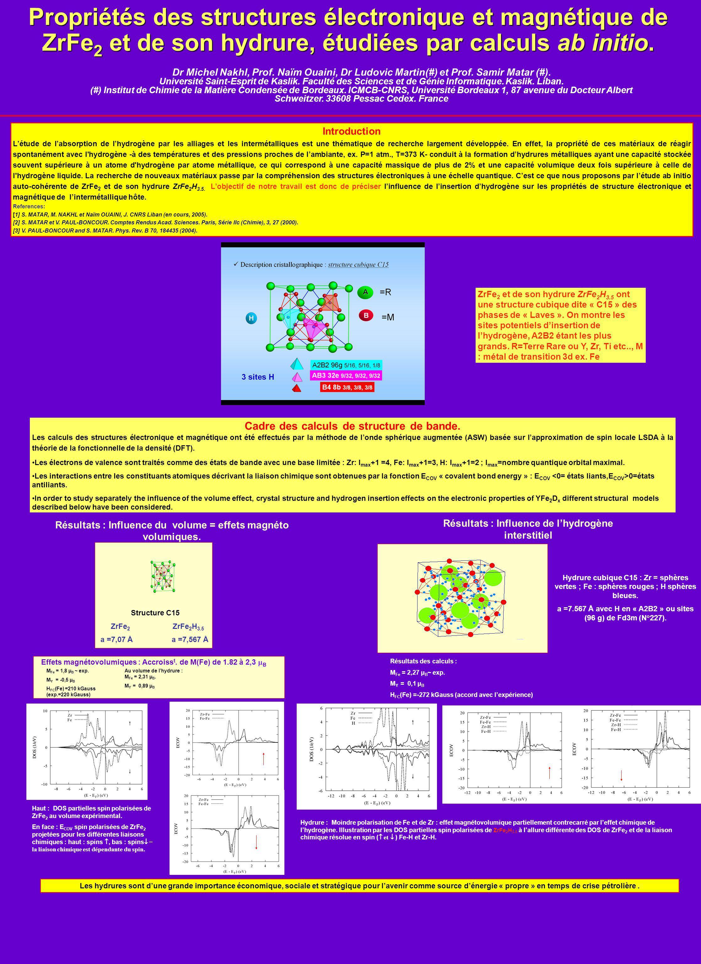 Propriétés des structures électronique et magnétique de ZrFe 2 et de son hydrure, étudiées par calculs ab initio.