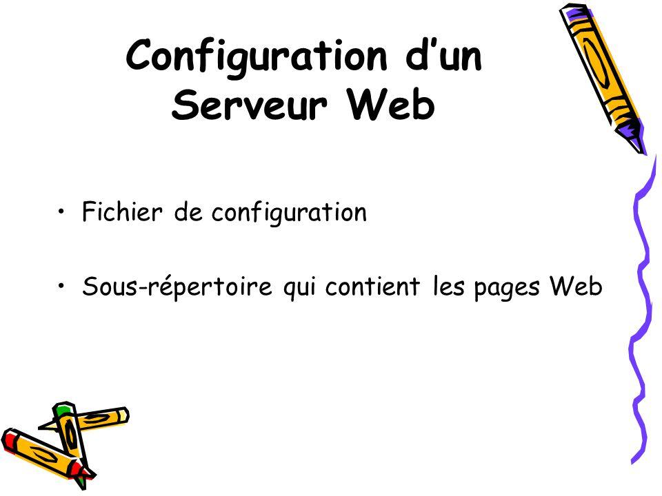 Configuration dun Serveur Web Fichier de configuration Sous-répertoire qui contient les pages Web