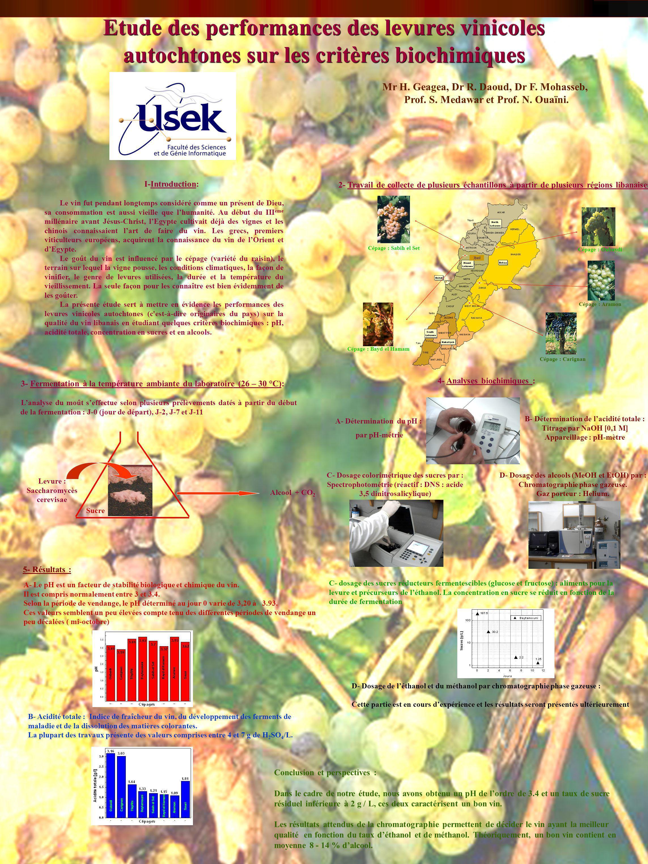 Etude des performances des levures vinicoles autochtones sur les critères biochimiques Mr H. Geagea, Dr R. Daoud, Dr F. Mohasseb, Prof. S. Medawar et