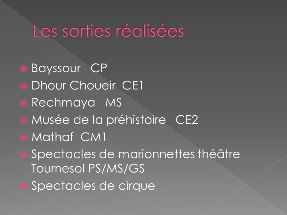Bayssour CP Dhour Choueir CE1 Rechmaya MS Musée de la préhistoire CE2 Mathaf CM1 Spectacles de marionnettes théâtre Tournesol PS/MS/GS Spectacles de c