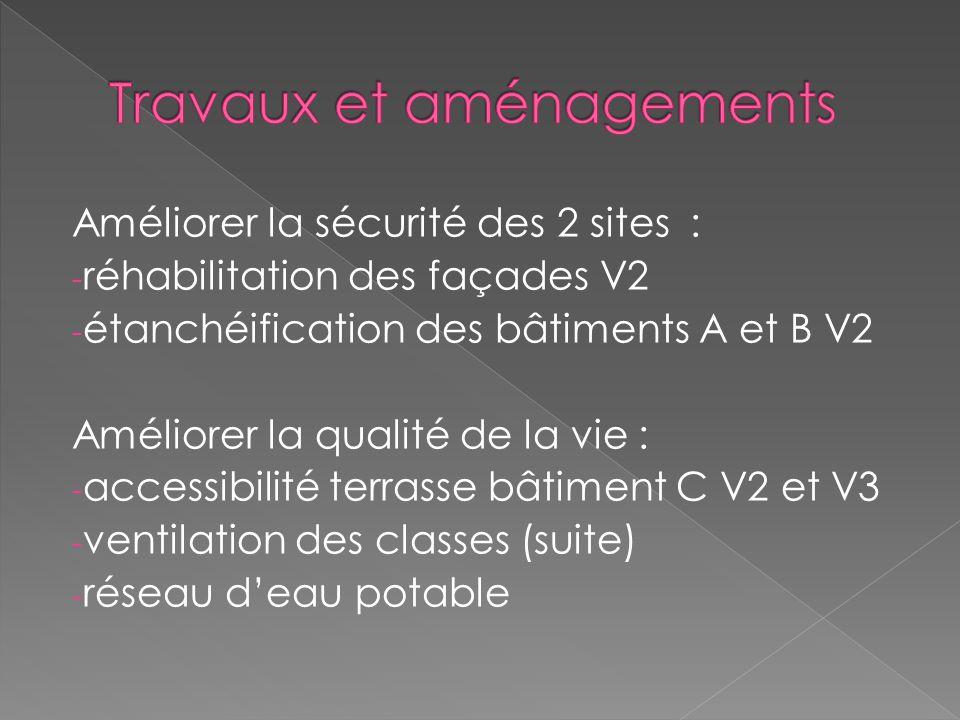 Améliorer la sécurité des 2 sites : - réhabilitation des façades V2 - étanchéification des bâtiments A et B V2 Améliorer la qualité de la vie : - acce