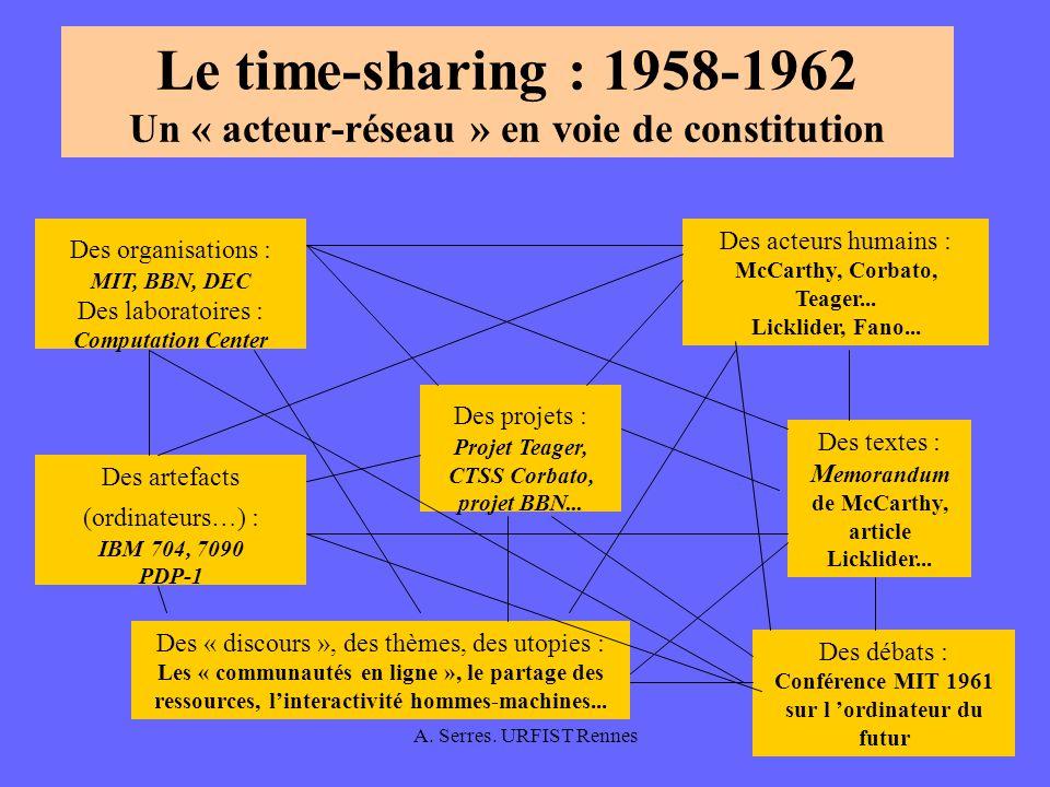 A. Serres. URFIST Rennes10 Le time-sharing : 1958-1962 Un « acteur-réseau » en voie de constitution Des organisations : MIT, BBN, DEC Des laboratoires