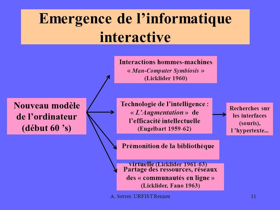 A. Serres. URFIST Rennes11 Emergence de linformatique interactive Nouveau modèle de lordinateur (début 60 s) Interactions hommes-machines « Man-Comput