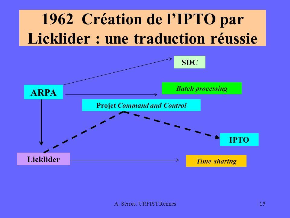 A. Serres. URFIST Rennes15 1962 Création de lIPTO par Licklider : une traduction réussie ARPA Licklider Batch processing Projet Command and Control Ti