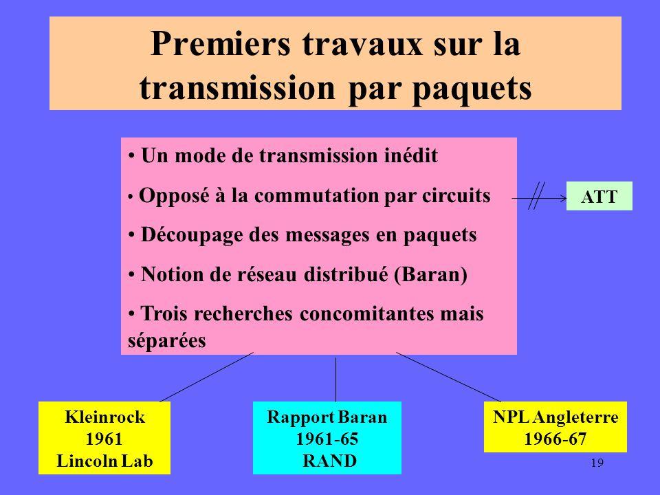 A. Serres. URFIST Rennes19 Premiers travaux sur la transmission par paquets Kleinrock 1961 Lincoln Lab Rapport Baran 1961-65 RAND NPL Angleterre 1966-