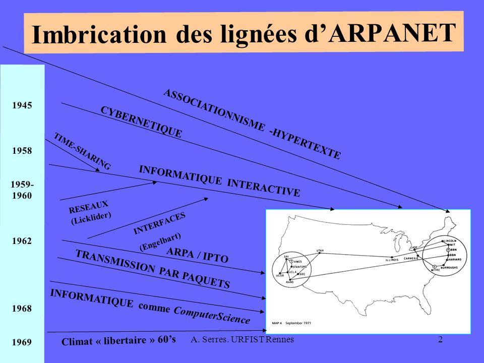 A. Serres. URFIST Rennes2 1945 1958 1959- 1960 1962 1968 1969 ASSOCIATIONNISME -HYPERTEXTE CYBERNETIQUE INFORMATIQUE INTERACTIVE ARPA / IPTO INFORMATI