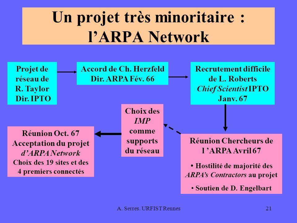 A. Serres. URFIST Rennes21 Un projet très minoritaire : lARPA Network Projet de réseau de R. Taylor Dir. IPTO Accord de Ch. Herzfeld Dir. ARPA Fév. 66