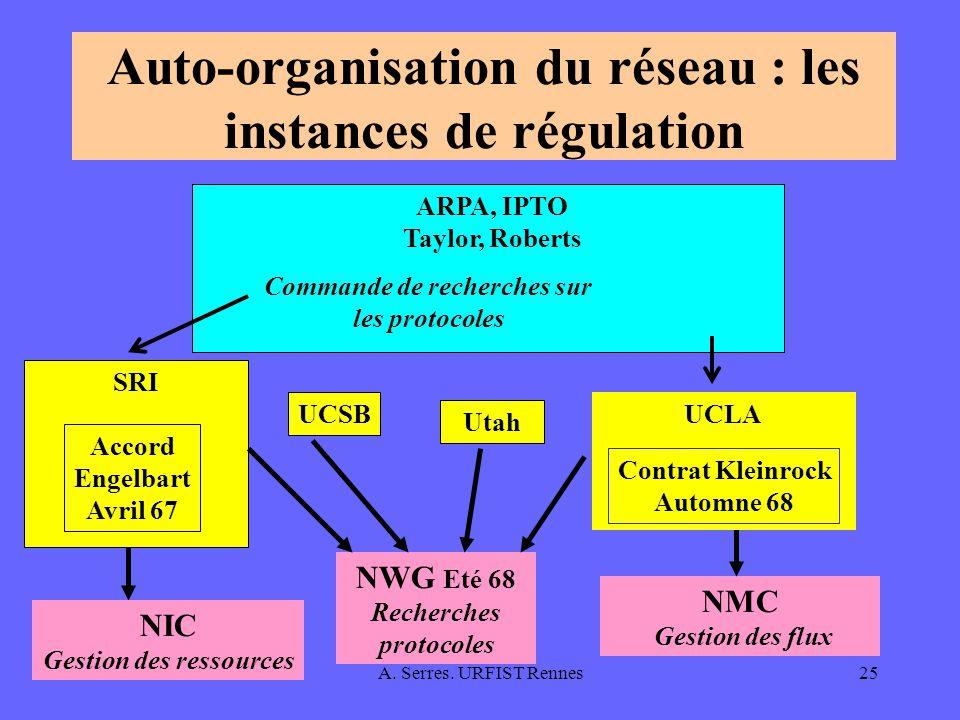 A. Serres. URFIST Rennes25 Auto-organisation du réseau : les instances de régulation Utah UCSB ARPA, IPTO Taylor, Roberts NWG Eté 68 Recherches protoc