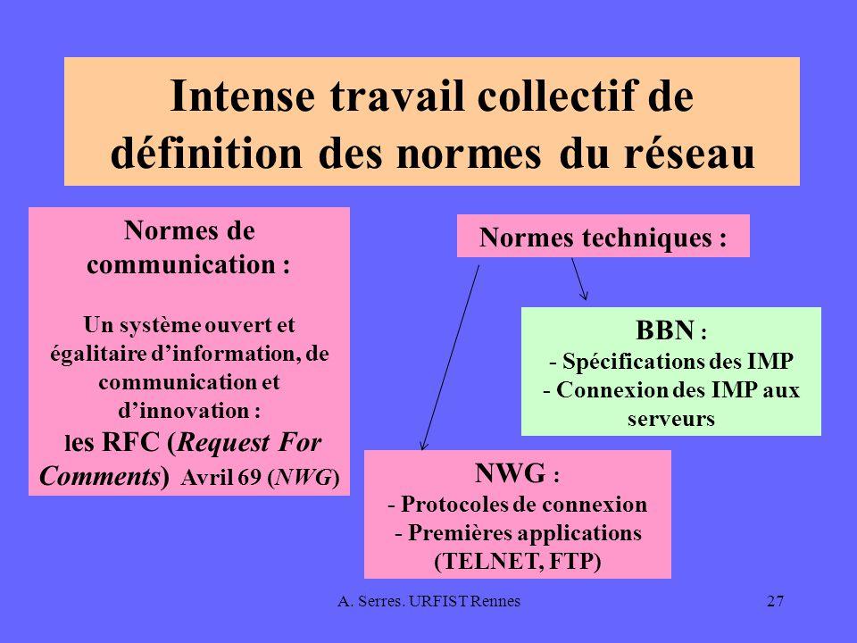 A. Serres. URFIST Rennes27 Intense travail collectif de définition des normes du réseau Normes de communication : Un système ouvert et égalitaire dinf