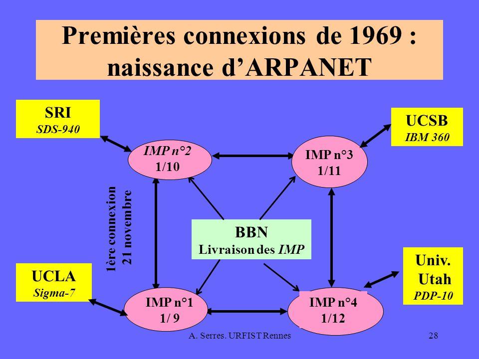 A. Serres. URFIST Rennes28 Premières connexions de 1969 : naissance dARPANET BBN Livraison des IMP SRI SDS-940 UCLA Sigma-7 UCSB IBM 360 Univ. Utah PD