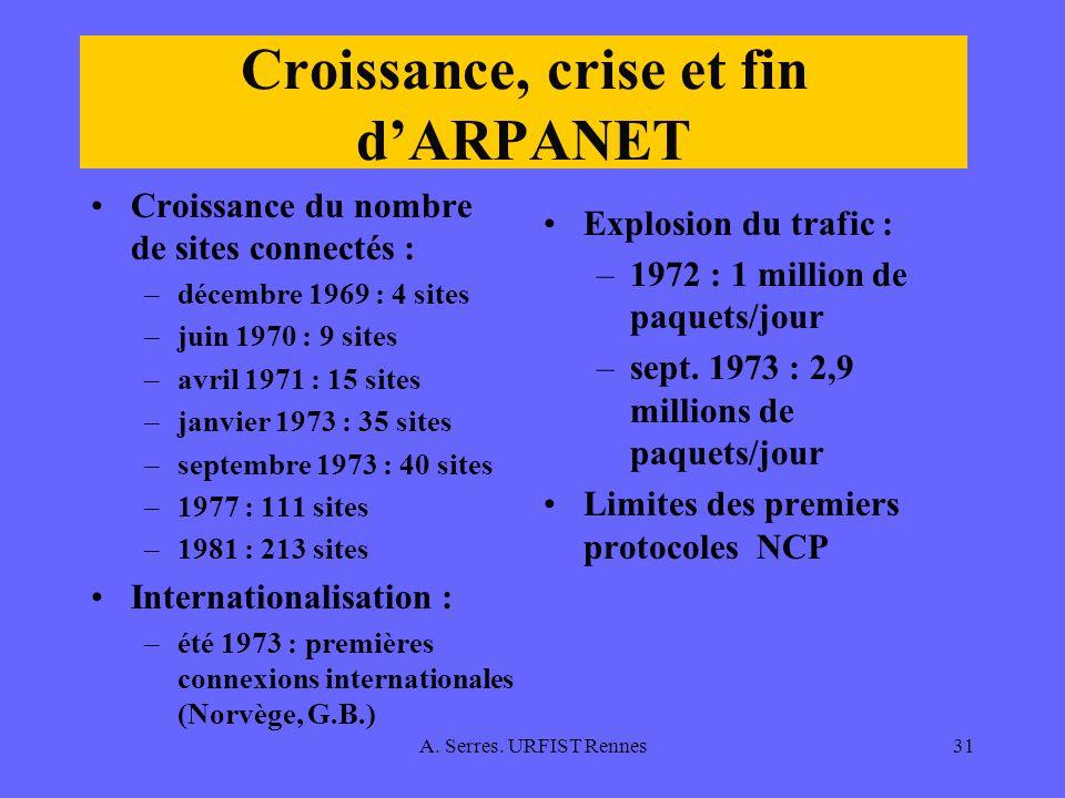 A. Serres. URFIST Rennes31 Croissance, crise et fin dARPANET Croissance du nombre de sites connectés : –décembre 1969 : 4 sites –juin 1970 : 9 sites –