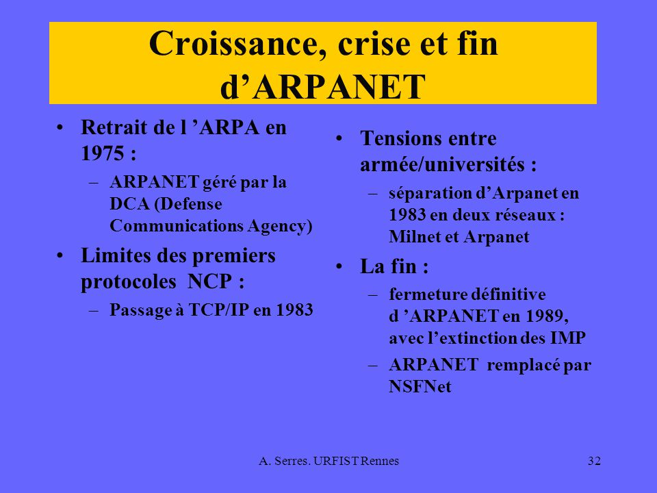 A. Serres. URFIST Rennes32 Croissance, crise et fin dARPANET Retrait de l ARPA en 1975 : –ARPANET géré par la DCA (Defense Communications Agency) Limi