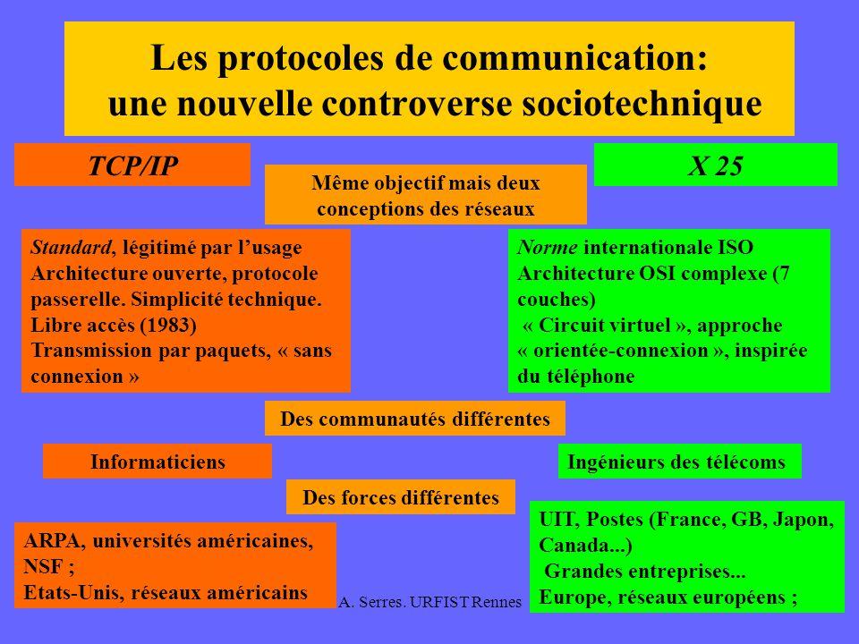 A. Serres. URFIST Rennes38 Les protocoles de communication: une nouvelle controverse sociotechnique Standard, légitimé par lusage Architecture ouverte