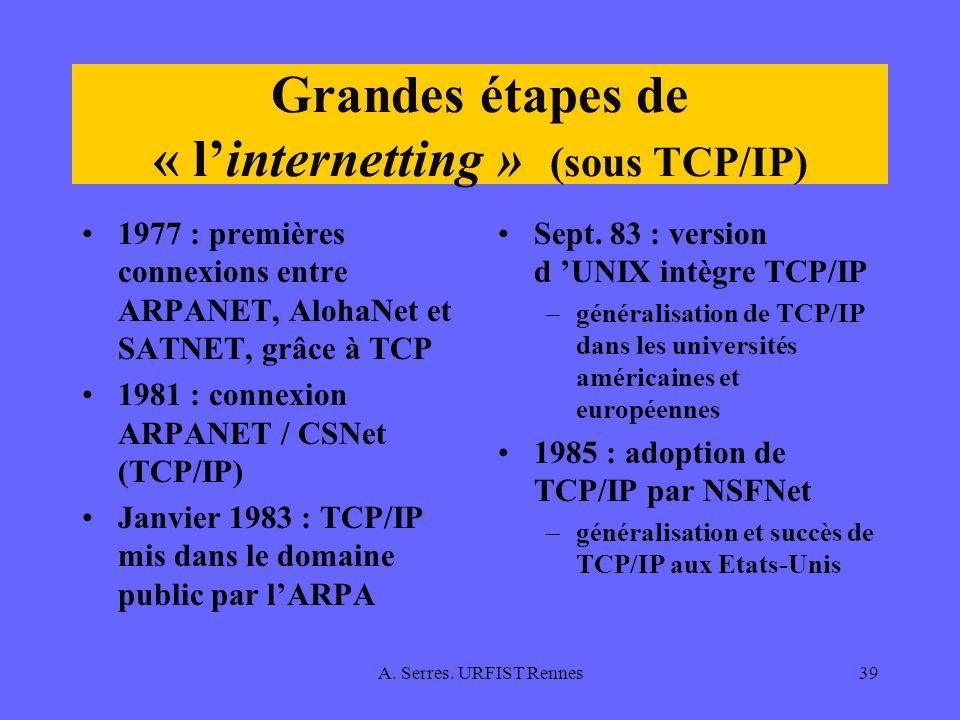 A. Serres. URFIST Rennes39 Grandes étapes de « linternetting » (sous TCP/IP) 1977 : premières connexions entre ARPANET, AlohaNet et SATNET, grâce à TC
