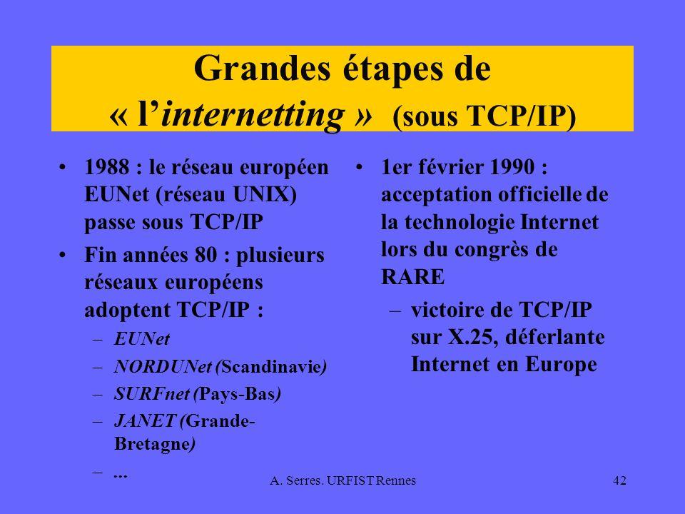 A. Serres. URFIST Rennes42 Grandes étapes de « linternetting » (sous TCP/IP) 1988 : le réseau européen EUNet (réseau UNIX) passe sous TCP/IP Fin année